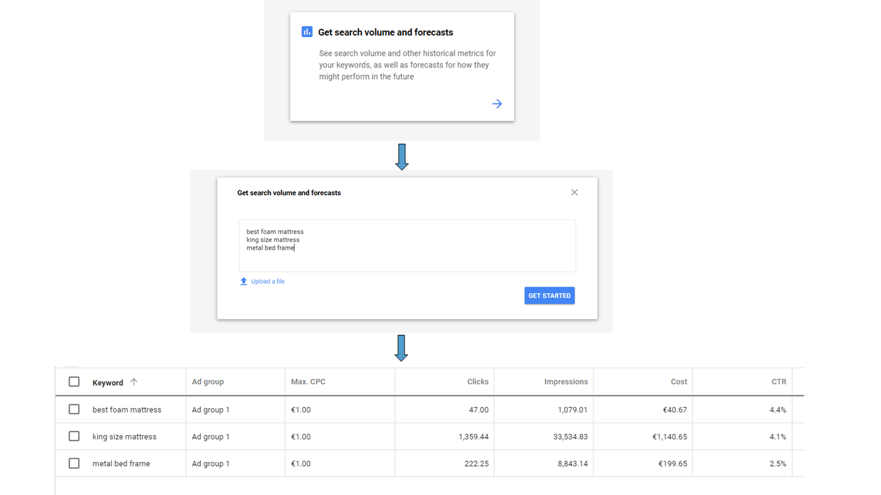 Google Keyword Planner Tutorial