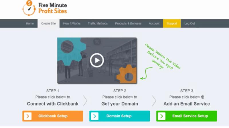 Is Five Minute Profit Sites Scam