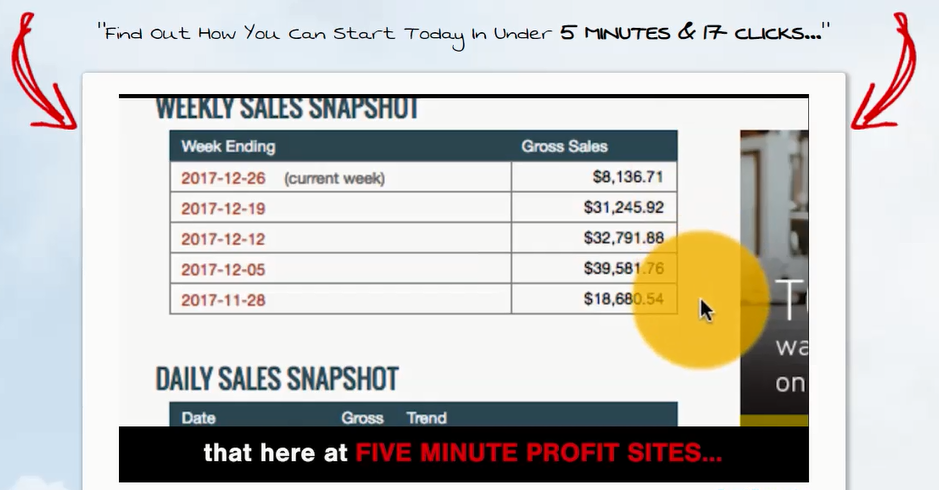 Is Five Minute Profit Sites Scam