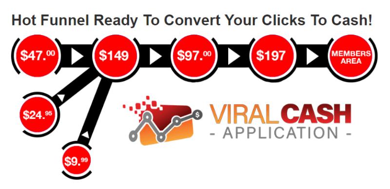 Is Viral Cash App Scam
