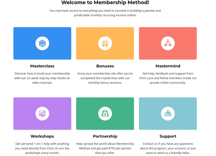 Membership Method Membership Sites Settings