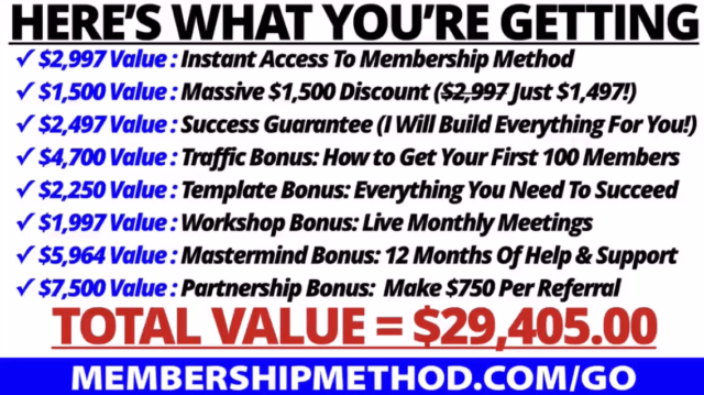 Cheap Membership Sites Membership Method Price Outright