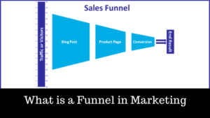 What is a Funnel in Marketing