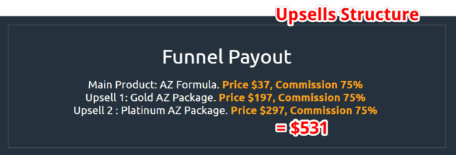 What is AZ Formula