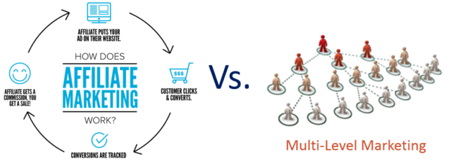 MLM vs Affiliate Marketing