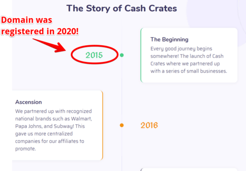 Is CashCrates a Scam or Legit? CashCrates.co Review