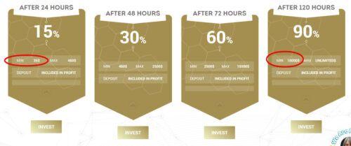 Bixinfinance review
