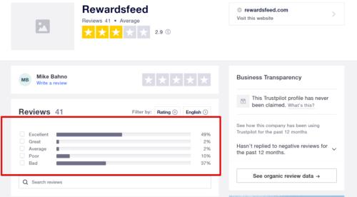 Is RewardsFeed a Scam