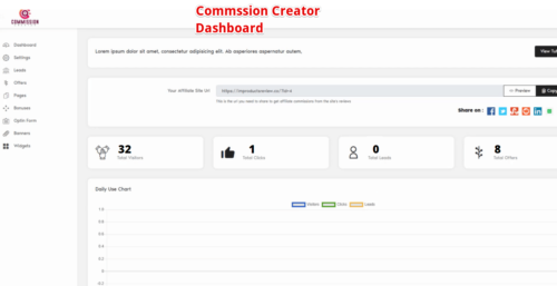 Commission Creator Review