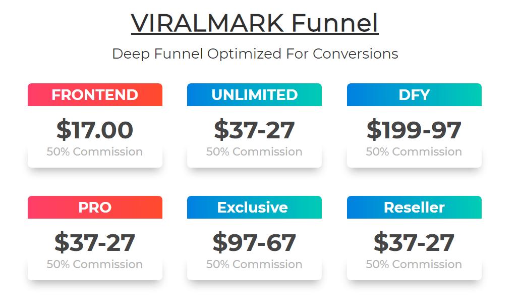 ViralMark Review
